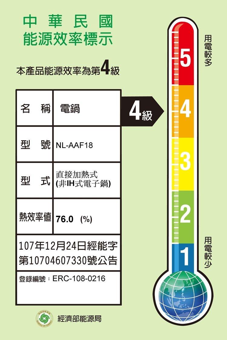 象印電子鍋NL-AAF18